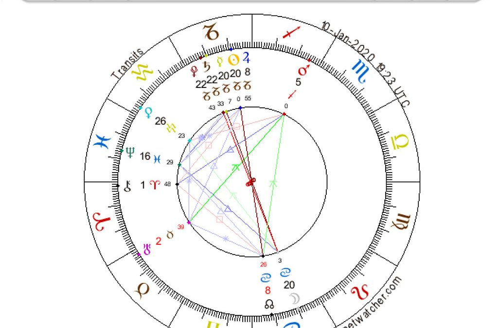 Full Moon in Cancer (Eclipse)