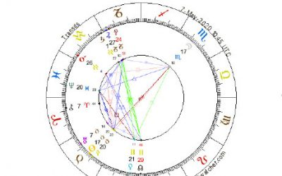 What will the Full Moon in Scorpio bring?
