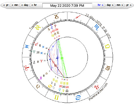 New Moon in Gemini- May 22-2020