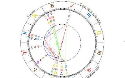 Full Moon in Sagittarius – June 5, 2020