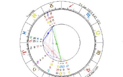 Solstice New Moon Eclipse, June 21, 2020