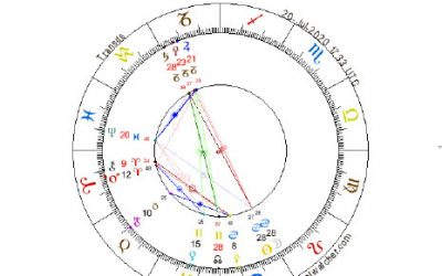 New Moon in Cancer – Again!
