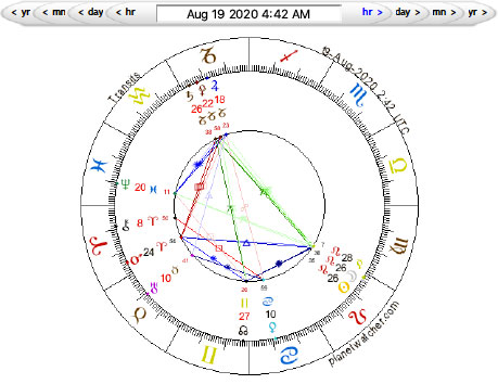 New Moon, August 19, 2020