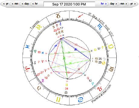 New Moon in Virgo, September 17, 2020