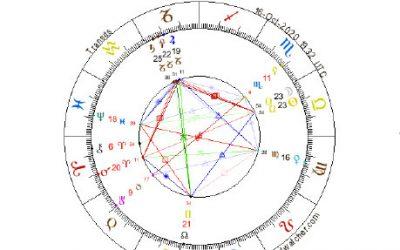 New Moon in Libra Oct. 16, 2020