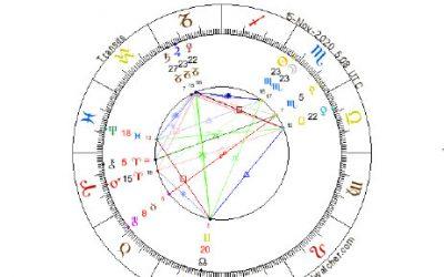 New Moon in Scorpio – Nov, 15, 2020