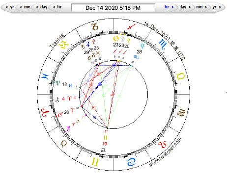New Moon in Sagittarius Eclipse-12-14-2020