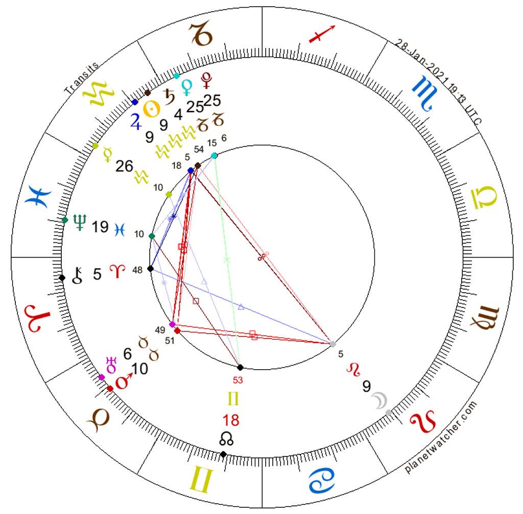 Full Moon in Leo Jan 28, 2021