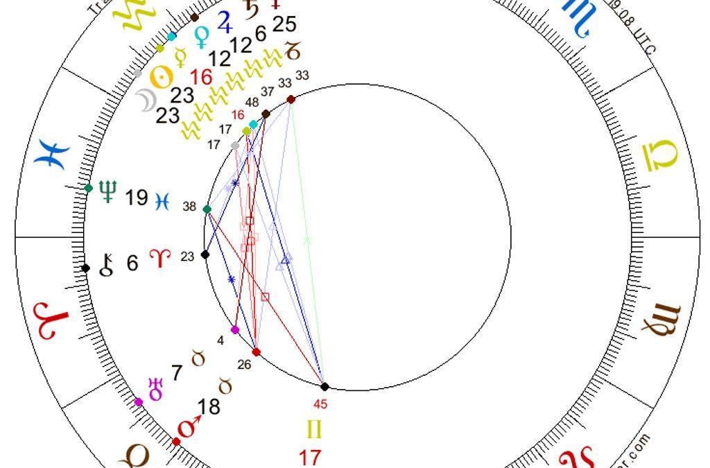 New Moon in Aquarius February 11, 2021