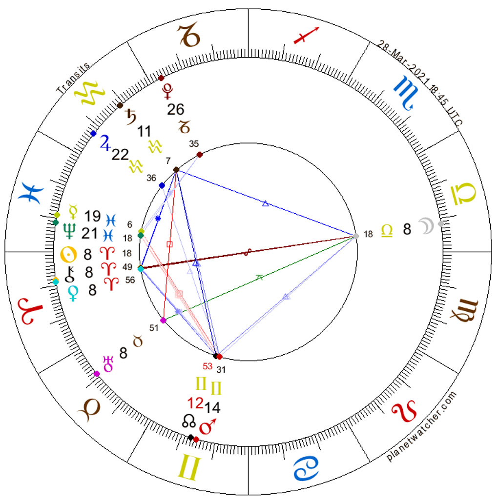 Full Moon in Libra - March 28, 2021