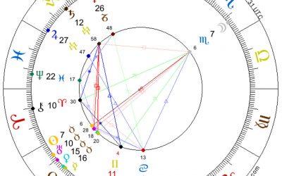 Full Moon in Scorpio, April 27, 2021