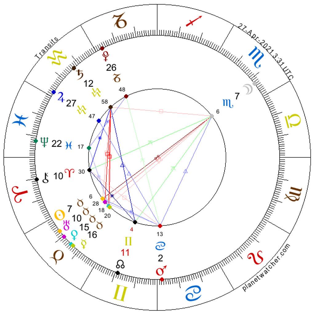 Full Moon in Scorpio April 27, 2021