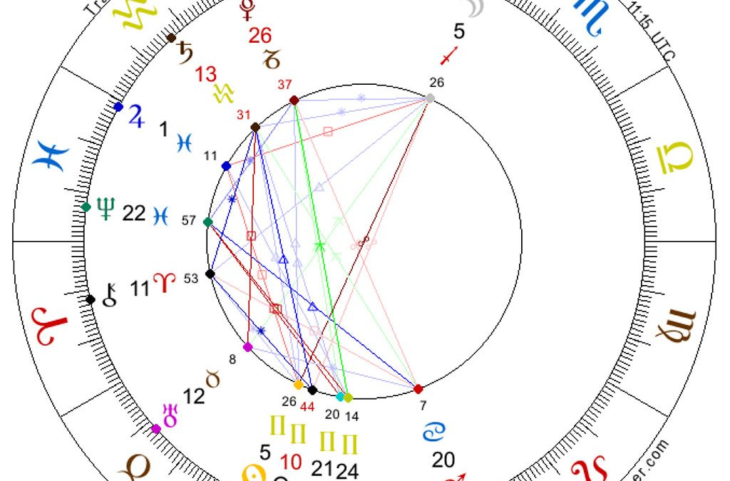 Full Moon in Sagittarius, May 26, 2021