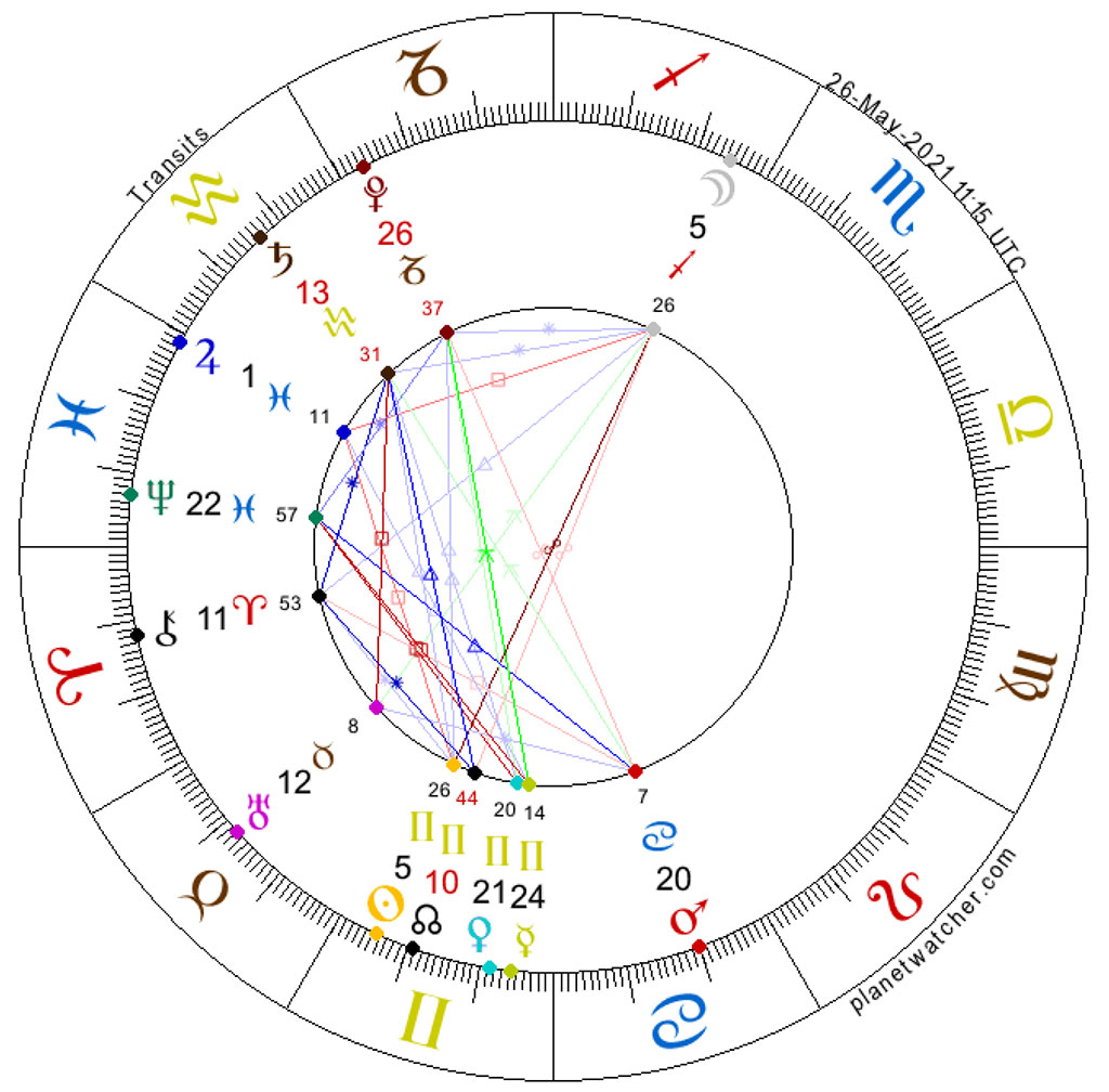 Supermoon Elipse in Sagittarius