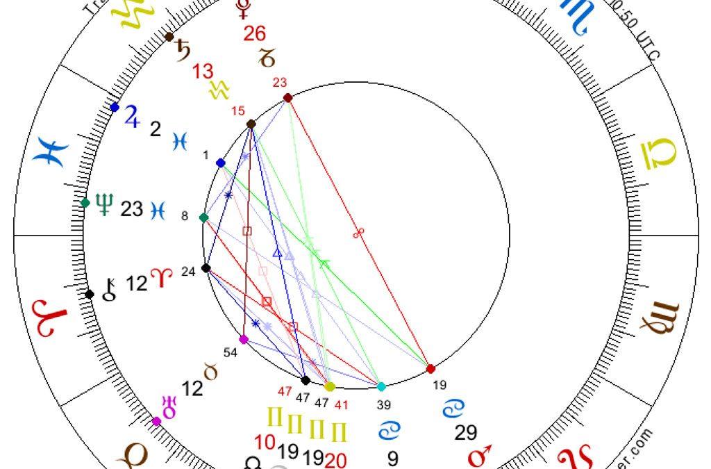 New Moon in Gemini, June 10, 2021