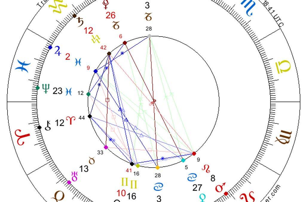 Full Moon in Capricorn, June 24, 2021