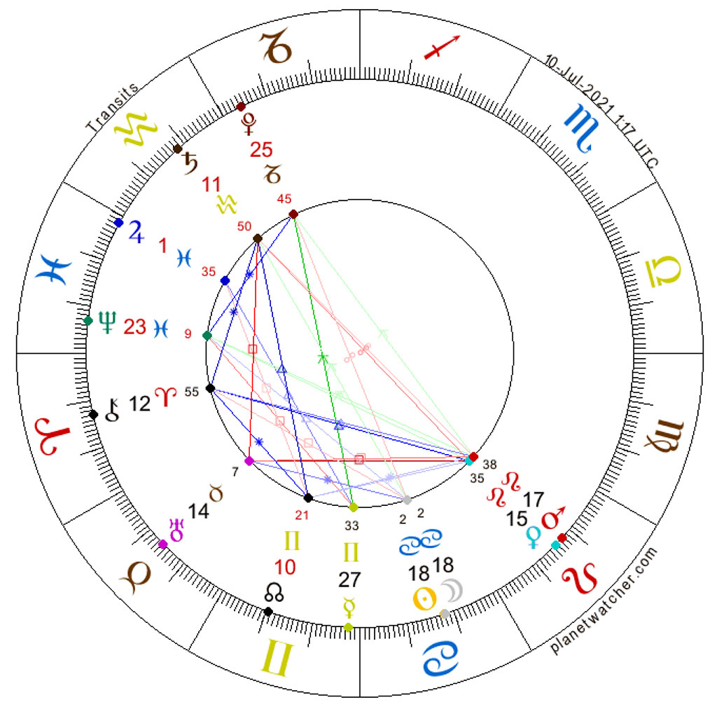 New Moon in Cancer, July 10, 2021