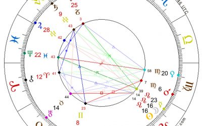 New Moon in Leo, August 8, 2021