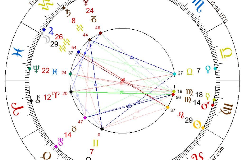 Full Moon in Aquarius, August 22, 2021