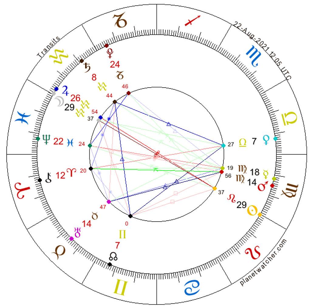 Full Moon Aug 22, 2021
