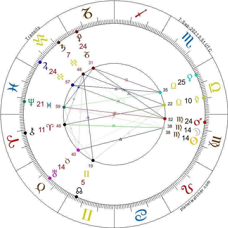 New Moon in Virgo, Sept. 7, 2021