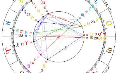 Full Moon in Pisces, September 20, 2021
