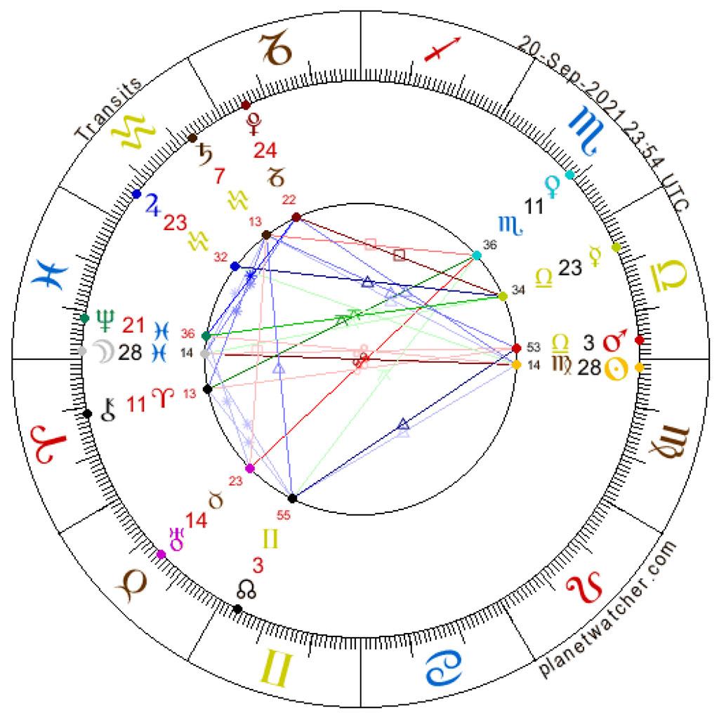 Full Moon in Pisces, Sept. 20, 2021