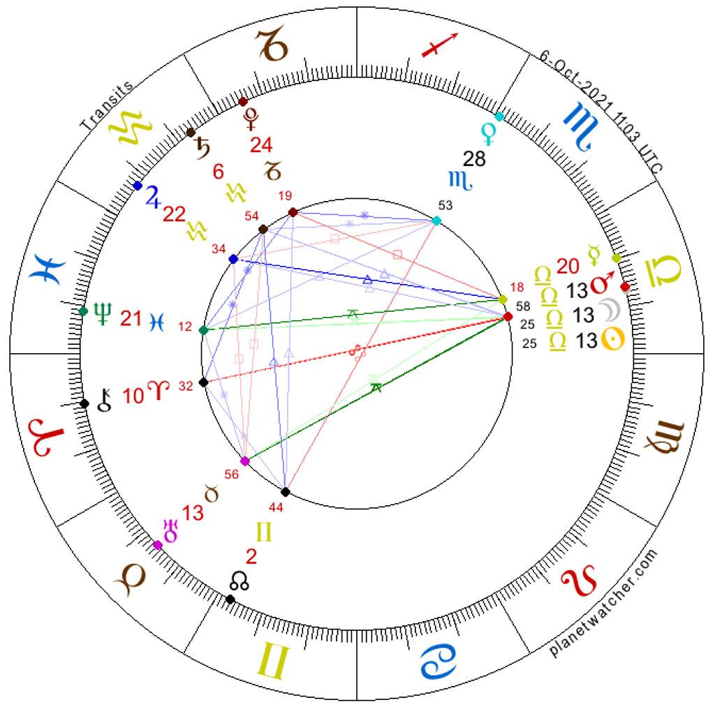 New Moon in Libra, Oct 6, 2021